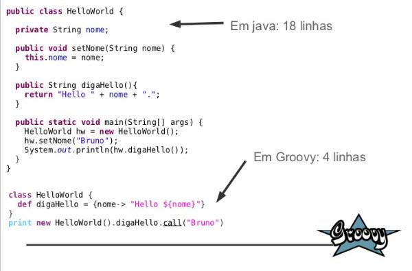 Java x Groovy 2