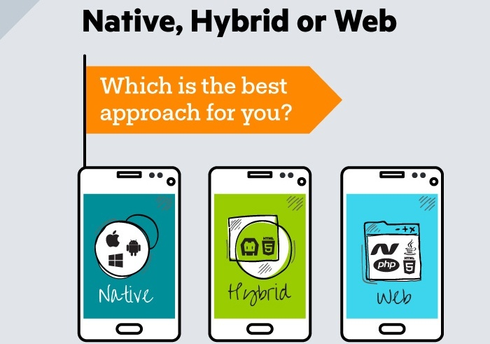 native-hybrid-web-mobile-app-development-jpg