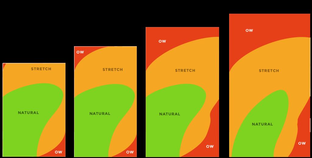 cognitio-thumb-zones-lineup
