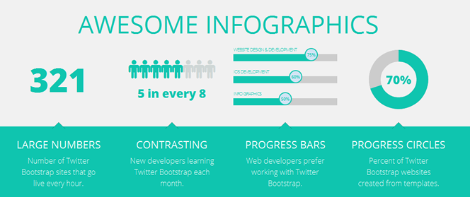 bootstrap-infografico