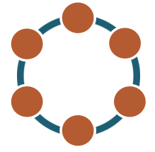 cassandra-ring-architecture