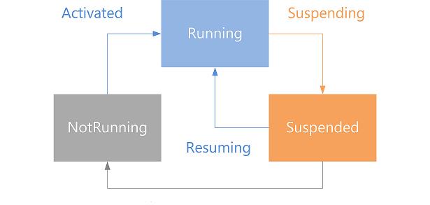 windows-running